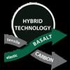 JUBIZOL Carbon & Aerogel - Hybrid technology